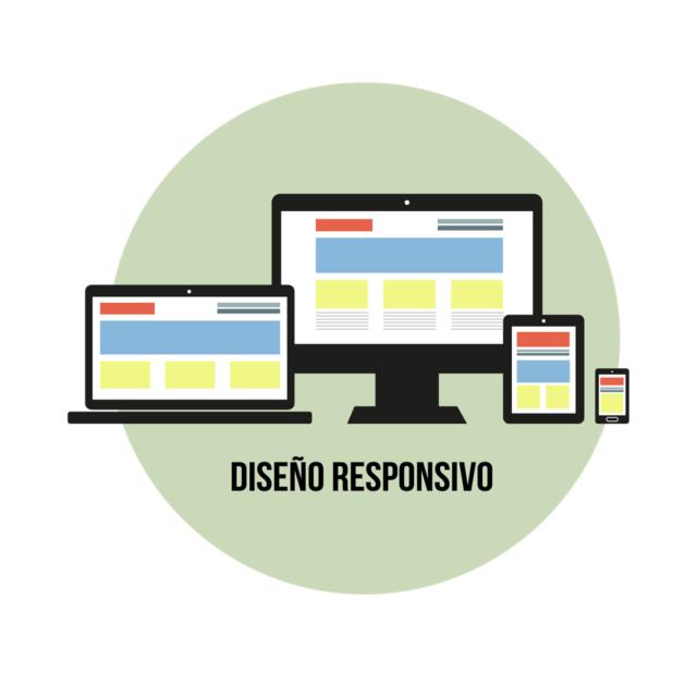 Empresa de diseño web en Madrid. Grupo GESYS.